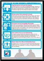 hoe maak je een woord en beeldverhaal infographic wsg